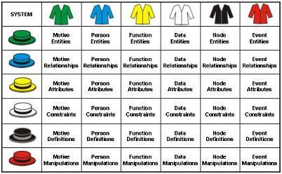 sixhatssixcoats.jpg