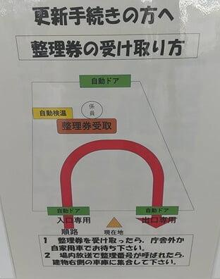 鹿児島県交通安全教育センターの免許更新の整理券の受け取り方の写真