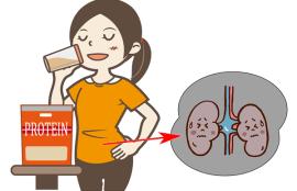 プロテインを飲んで腎臓が悪くなった人のイラスト