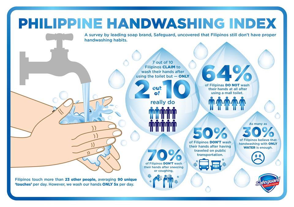 Hand Washing Safeguard Song with Alden Richards