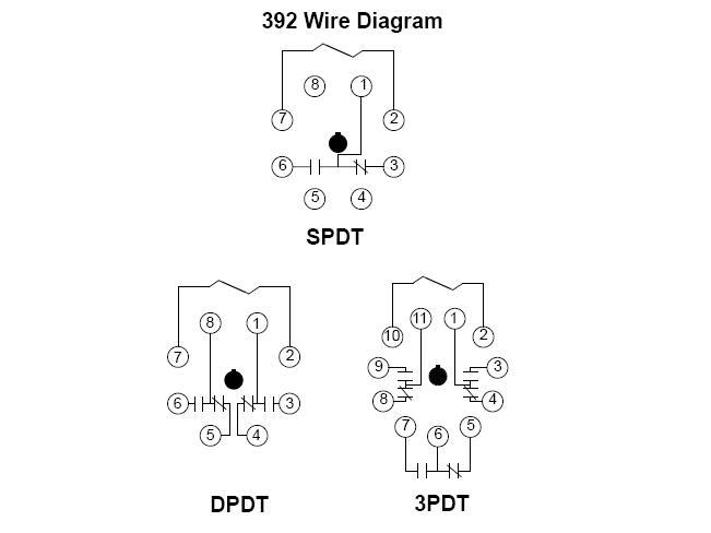 item  392xbx48p50ma/dc 392 series  low coil power