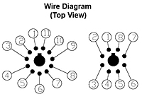 14 pin relay wiring diagram wiring diagram gr220pin4p 4pdt 220vac 5a 14 pin terminals relay technical