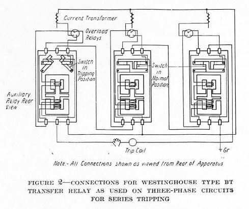 Methods of Applying Relays to Circuit-Breakers from Silent