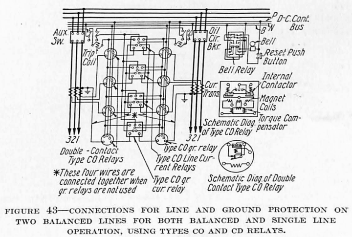 Methods of Clearing Ground Faults from Silent Sentinels 1924