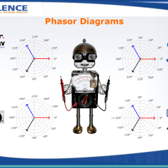 How To Make A Phasor Diagram Cisco Catalyst 2960 Drawing Diagrams For Relay Testers  Valence