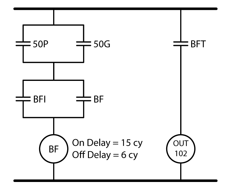 How to Test Breaker Failure Element Logic • Valence
