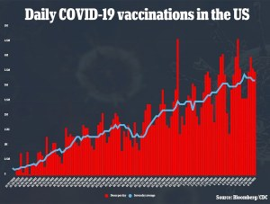 Americans 16 and older is now eligible for COVID vaccination, Americans 16 and older is now eligible for COVID vaccination, Relay Vibes