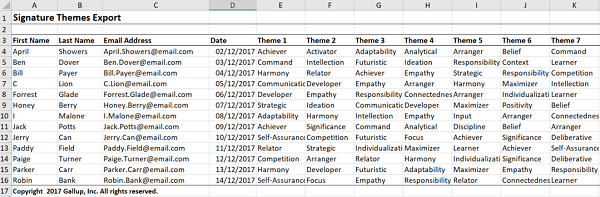 Gallup strengths theme export file excel spreadsheet cascade