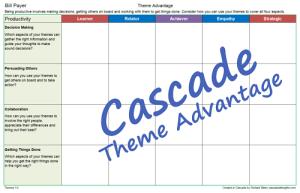 Cascade strengthsfinder theme advantage worksheet report aim application