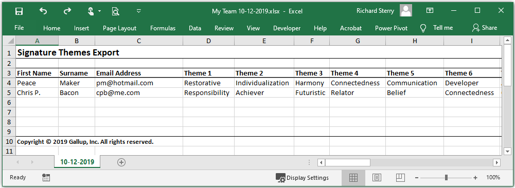 Gallup Access export spreadsheet for Cascade