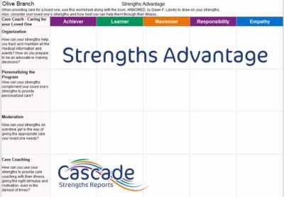 Cascade Strengths Advantage Aim