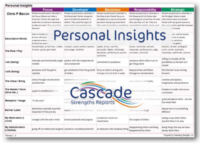 Cascade Personal Insights CliftonStrengths theme dynamics