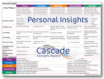 Cascade Personal Insights CliftonStrengths Theme Comparisons