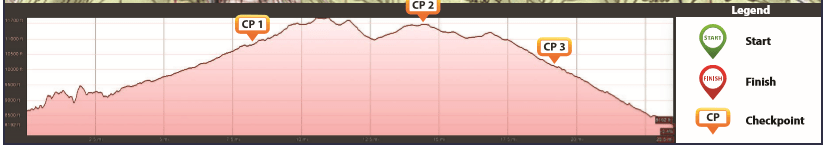 Stage 5 elevation