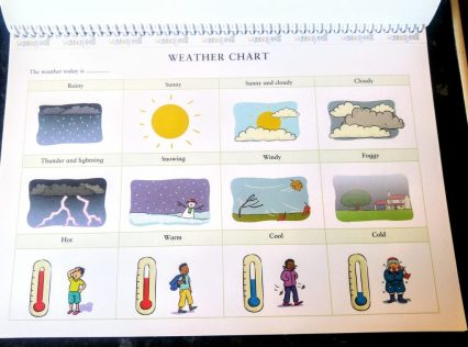 Role Play Teacher Pack - Weather Chart