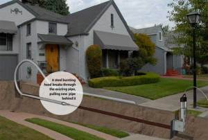 Trenchless sewer repair diagram for fort collins homes