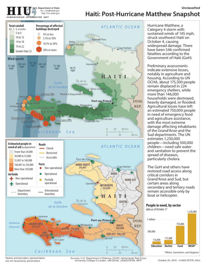 Hurrican Matthew Map : hurrican, matthew, Haiti:, Post-Hurricane, Matthew, Snapshot, 2016), Haiti, ReliefWeb
