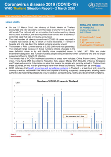 Coronavirus disease 2019 (COVID-19) WHO Thailand Situation Report ...