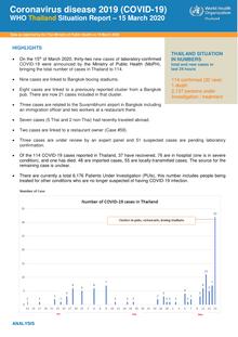 Coronavirus disease 2019 (COVID-19) WHO Thailand Situation Report ...