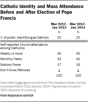pope-francis-one-year-9