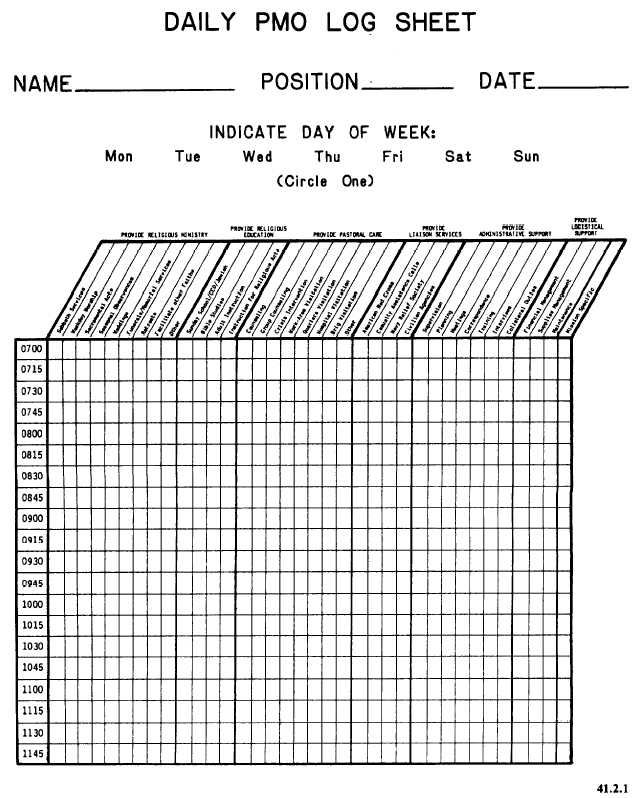 Daily PMO Log Sheet