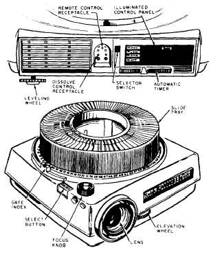 Carousel, Model AV-900 35-mm slide projector