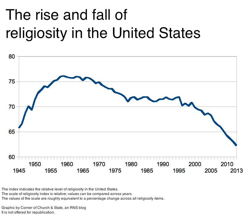 why 1940s america wasn