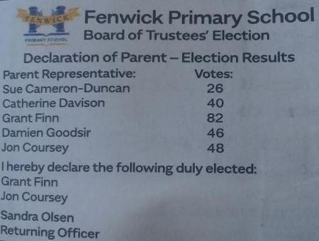 fenwick school BOT vote results