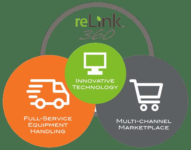 Home | reLink Medical