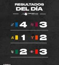 Photo of Resultados del béisbol dominicano y más