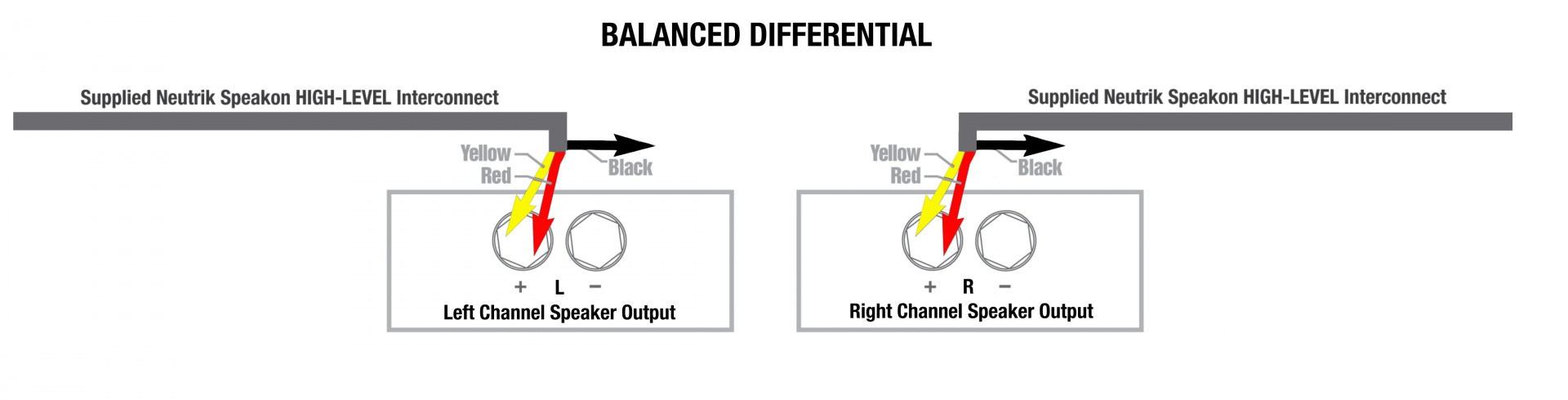 nl4fc wiring diagram vauxhall astra stereo best library rel speakon cable todays rh 20 11 12 1813weddingbarn com jack