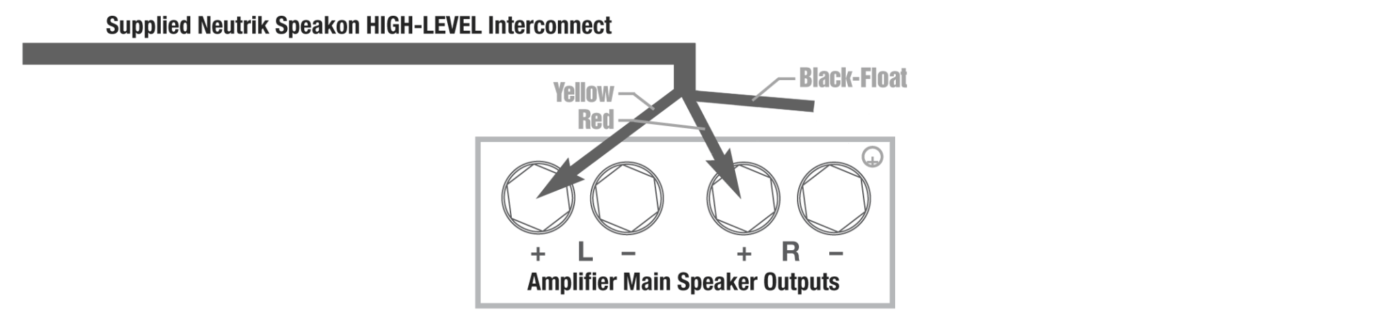 hight resolution of rel speakon cable wiring diagram images gallery class d amp connection methods rel acoustics rh