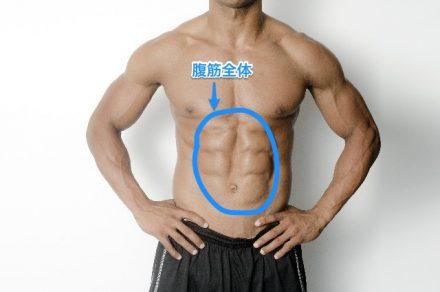 腹筋全体を鍛える