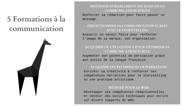 Communication - Les 5 formations