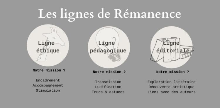 Les valeurs de Rémanence - Image 3