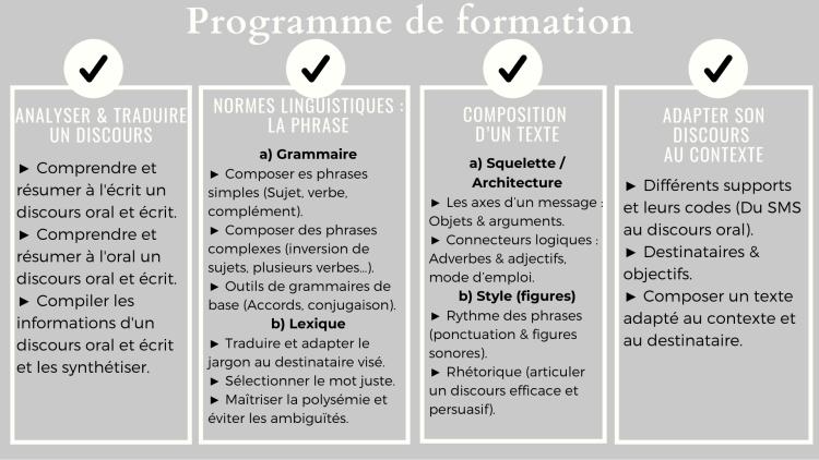 COMMUNICATION ÉCRITE - Programme