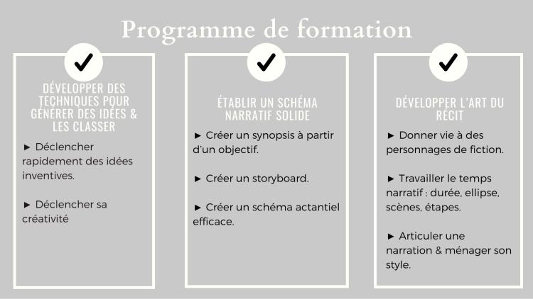 Communication et commerce - Programme 1