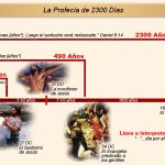 CUANDO COMIENZAN LOS 2,300 TARDES Y MAÑANAS