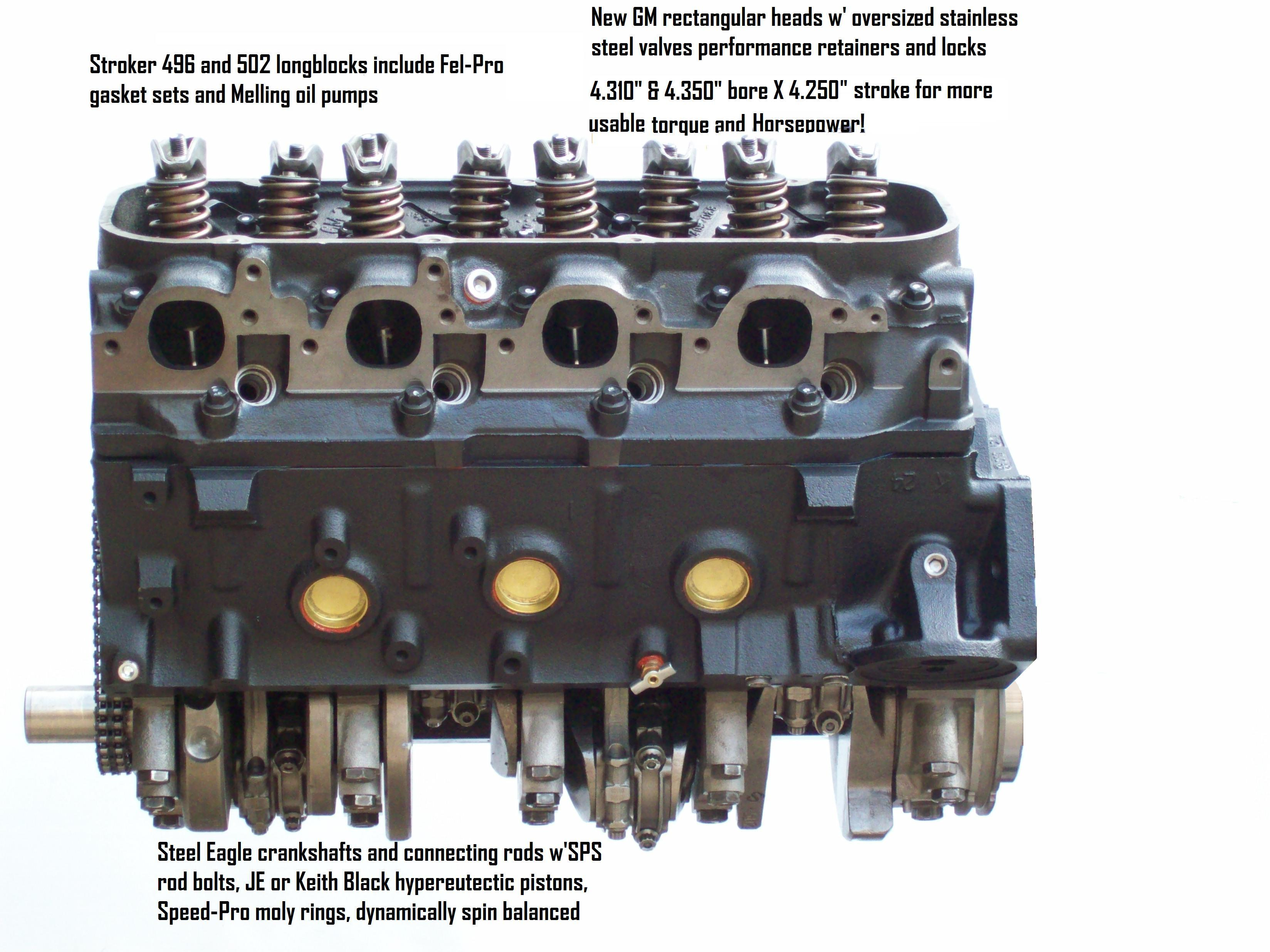 Engine Block Diagram Images Pictures Becuo