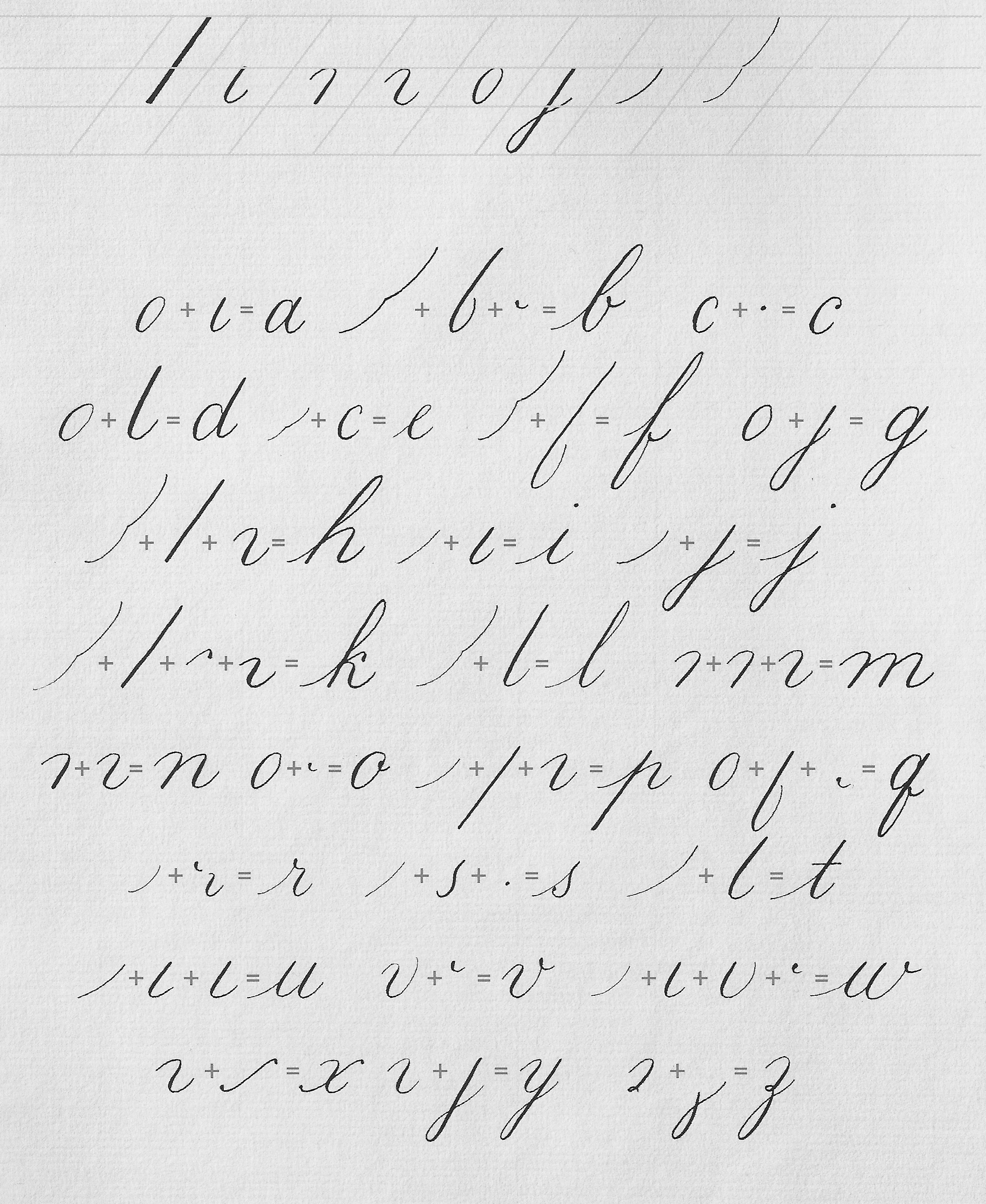 The Martha Craft Challenge, Project 33: Calligraphy