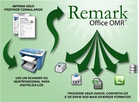 remark_office_omr_pesquisa
