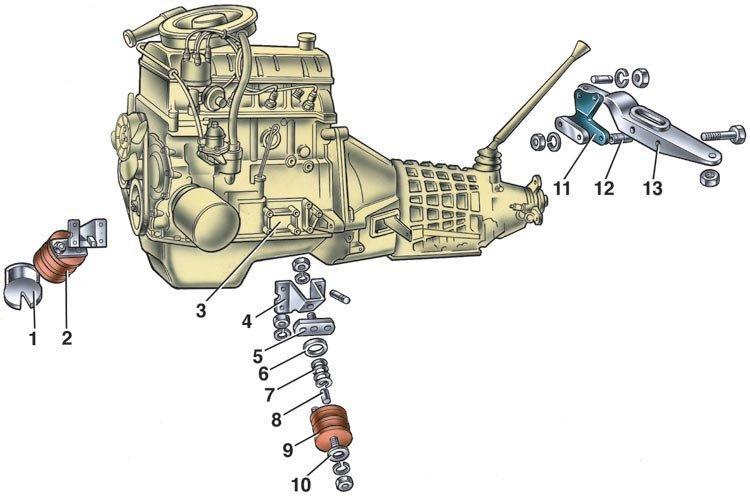 Крепление двигателя ВАЗ-2101
