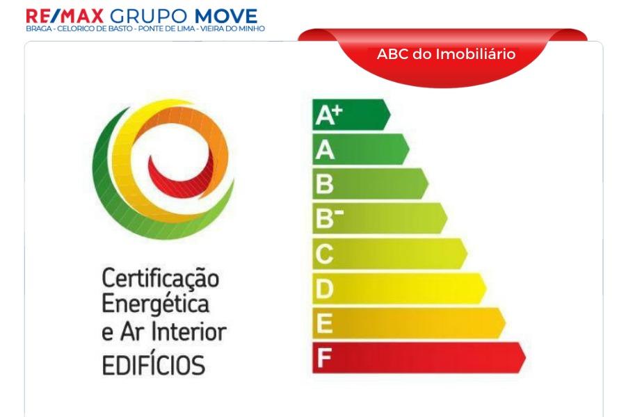 Tudo o que precisa de saber sobre o Certificado Energético