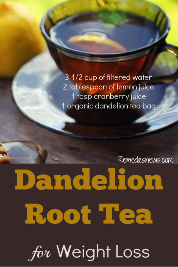 10 Best Dandelion Root Benefits & Uses – Weight Loss and Detoxification. Dandelion Tea for Weight Loss