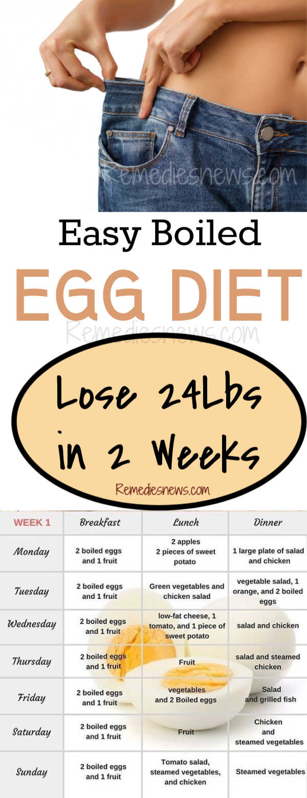 egg diet 24 lbs in 2 week military