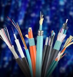 fiber optic cable types [ 1110 x 833 Pixel ]