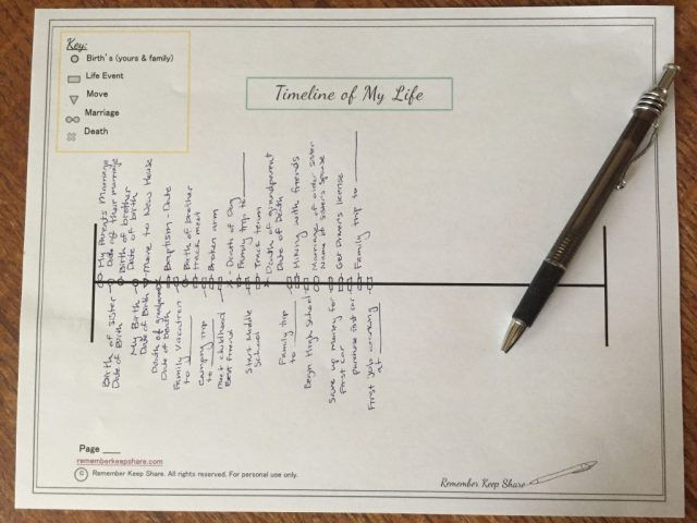 Timeline of Your Life - Remember Keep Share -Create Your Own Timeline