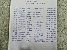 31 résultats Urban Cross