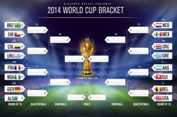 48d35a2951bab25ed3219c7e93335048 crop north Equipos latinoamericanos matan la liga en Mundial; mayoría pasa a 8vos de final