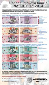 nuevos billetes dominicanos 2014 Chequea los nuevos billetes dominicanos